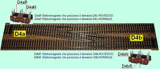 Schemi Elettrici Per Fermodellismo : Giocare il plastico ferroviario l impianto elettrico
